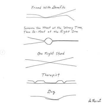 """Closeness lines over time"" by Olivia de Recat"